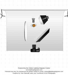 סידור תאורה לתמונת תדמית בסטודיו